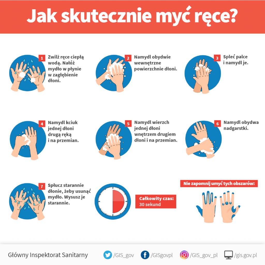 Instrukcja mycia rąk.png