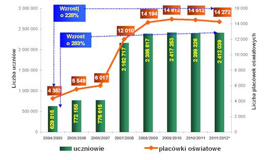 szklanka_mleka_wykres1_24042012.jpeg